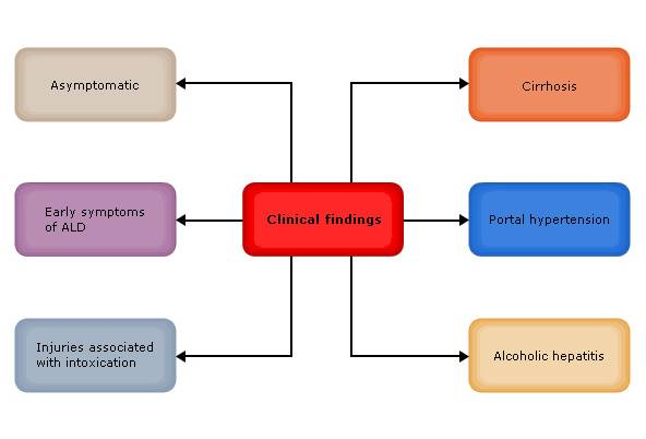 Fig 1 Patients may present with various clinical signs or symptoms