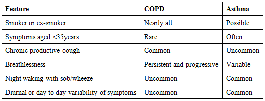 COPD_diagnosis