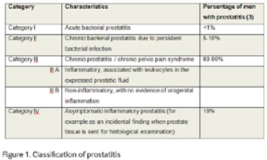 B prostatitis kezelés Prostatitis és alma ecet