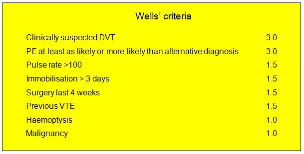 wells_criteria
